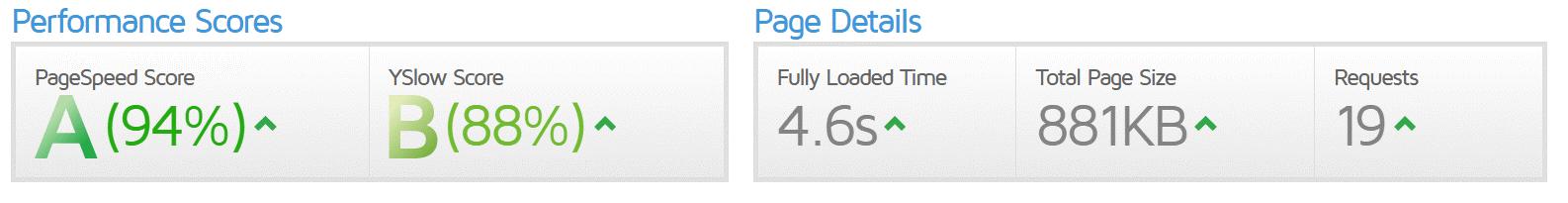 HTTP verzoeken (HTTP requests)-1586x205